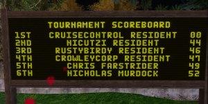 Scoreboard error